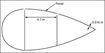 Turbine aerofoil