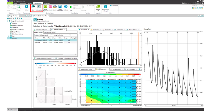 DOE & optimization capabilities integrated within the tool for seamless development process