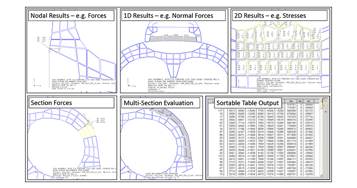 Display load information, min-max analysis, load case combination & output sorting of a global FEA.
