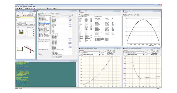 CoDA Beams Module: data definition, summary and graphical results and parametric analyses