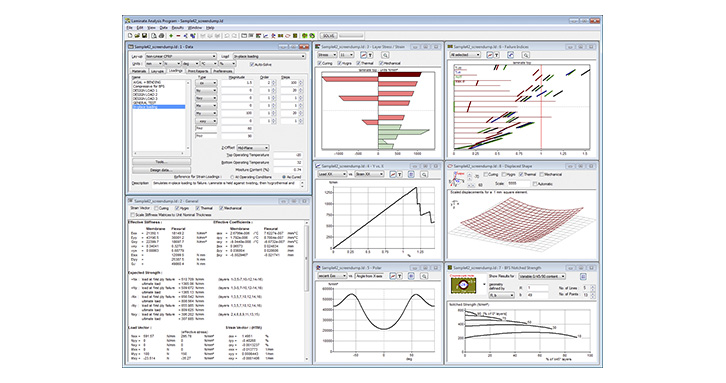 LAP: Materials, layups and loadings data are combined to produce graphical and tabular results.