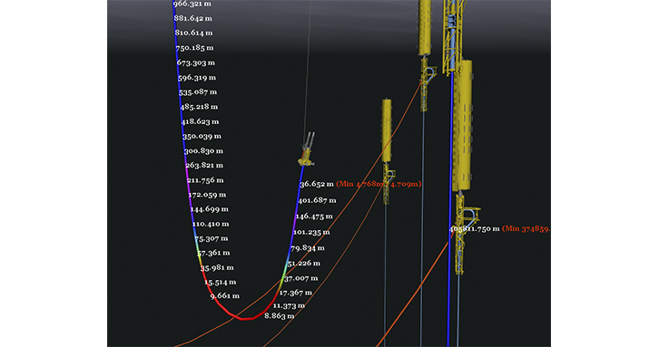 GRI Simulation's VROV simulator with integrated ProteusDS pipeline finite-element analysis.