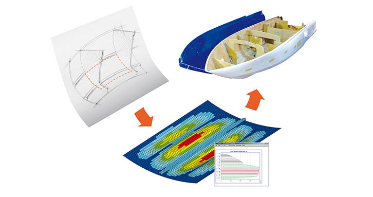 From concept to final composite structure – the marine industry is among those that utilize ESAComp.