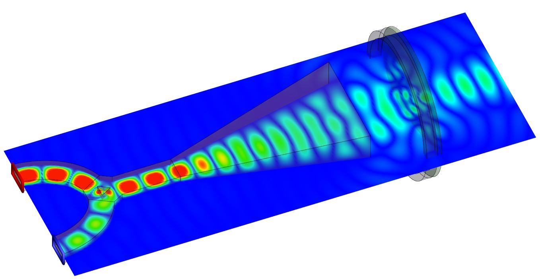 フェライトサーキュレーター(FEM)とホーンアンテナ+誘電体レンズ(SEP)