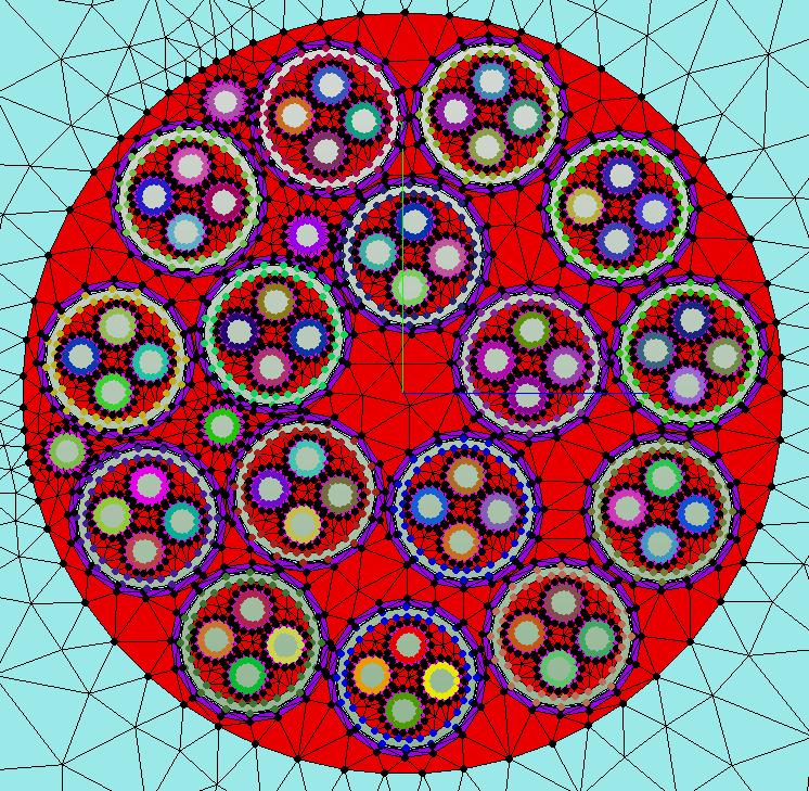 FEKOソルバーで使用するケーブル断面メッシュの例