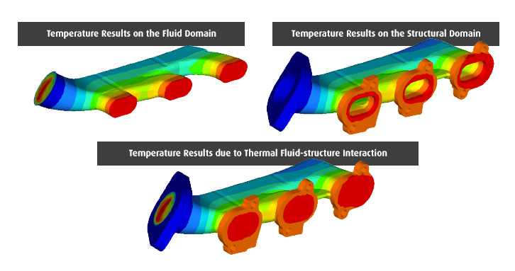 Thermal fluid-structure interaction OptiStruct-AcuSolve coupling