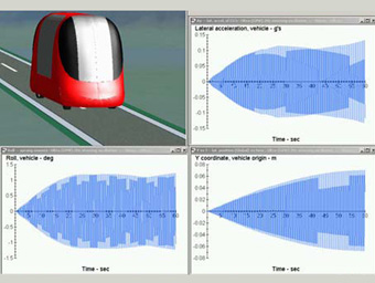 Carsim download free