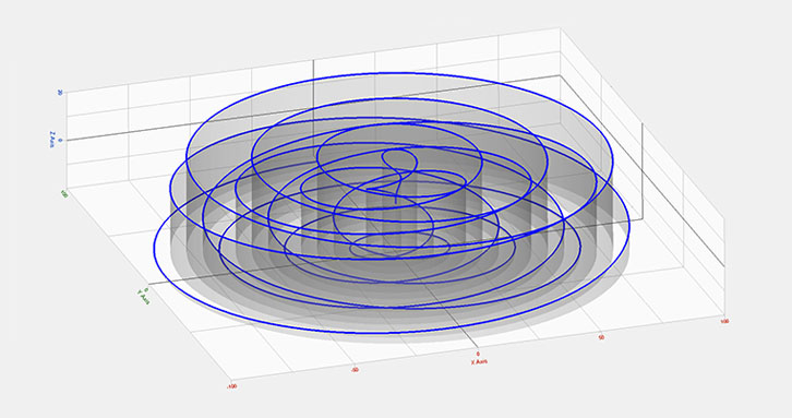 Line plot with HyperGraph 3D