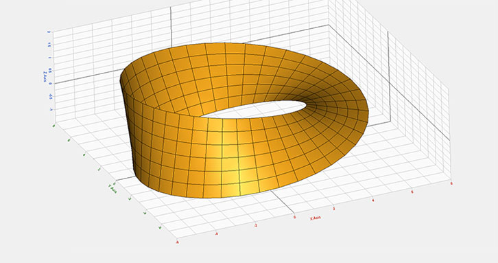 Surface plot with HyperGraph 3D
