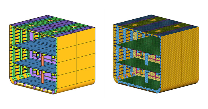 CAD and meshed model of a ship section