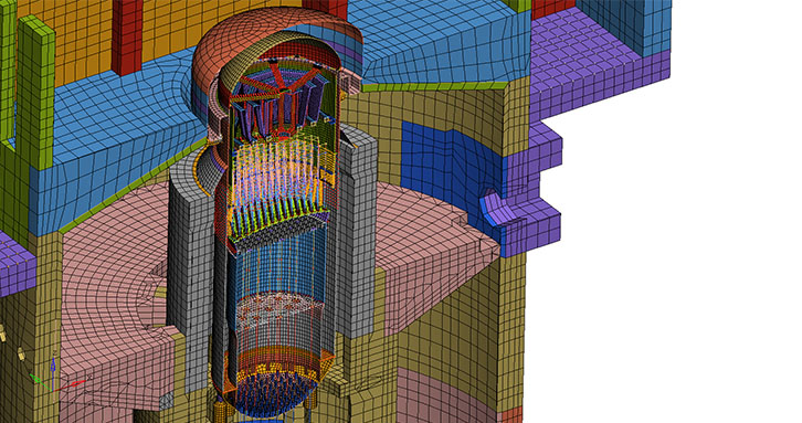Highly complex model for a nuclear reactor