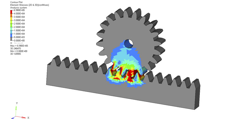 Large displacement contact analysis