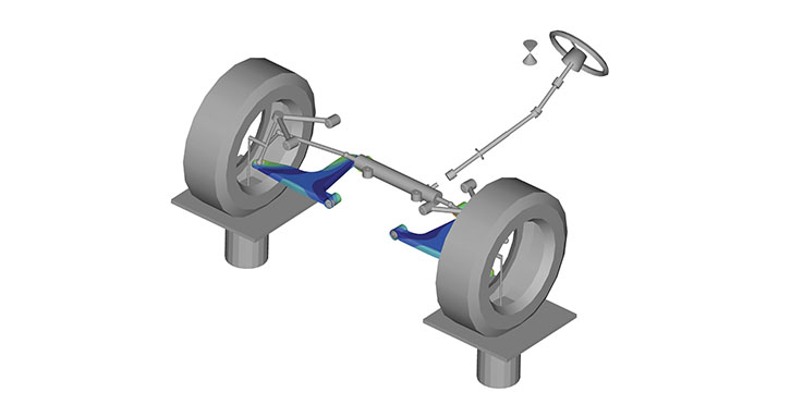 Automotive suspension design