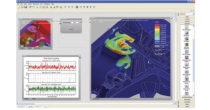 Predict fatigue life and damage using a wide range of CAE fatigue analysis methods