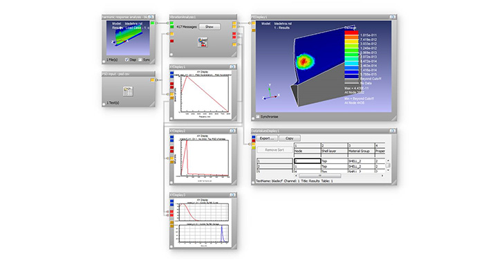 Get fast and direct simulations of vibration shaker tests in the frequency domain using DesignLife.
