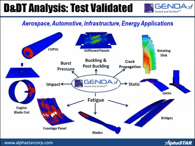 Evaluate Where, When and Why Failure Occurs in Composite Structural Components Using GENOA
