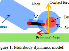 [AOP]慶應義塾大学 - Multibody Dynamics Simulation for Occiput Impact during Falling Backward in Judo
