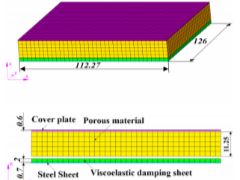 [AOP] 群馬大学 - 自動車用の斜面を有する吸音二重壁構造の減衰応答のFEM・MSKE 解析