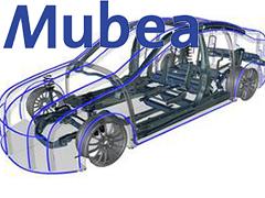 Mubea社、ハイパフォーマンスコンピューティングによりテーラーロールドブランクの最適化プロセスを効率化