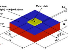 [AOP] 名古屋工業大学 - 三角孔押付による皮膚表層から䛾弾性率分布推定䛾改良に関する研究