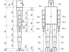 [AOP] 大阪府立大学 - 倒立振子型車両と操縦者の3次元連成モデルを用いた旋回運動解析