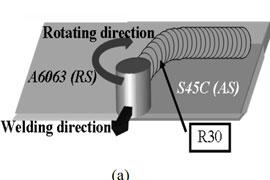 [AOP]豊橋科学技術大学 - A1合金/鉄鋼材料の摩擦攪拌接合における接合線形状の影響/異材摩擦攪拌接合における接合ツール形状が材料流動に及ぼす影響