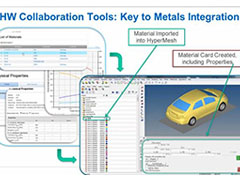 Driving accurate engineering decisions through comprehensive material knowledge with Total Materia