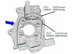 FEMFAT Webinar: Fatigue Analysis is Everywhere