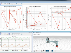 Virtual Prototyping and Dynamic Load Analysis in Machine Design