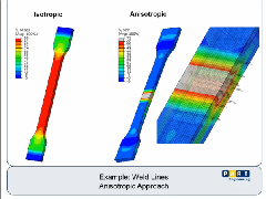 From Injection Molding to Mechanical Simulation - Added Value for FEA Through Integrated Solutions with CONVERSE