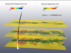 Aeroelastic Investigation of the Sandia 100m Blade Using Computational Fluid Dynamics