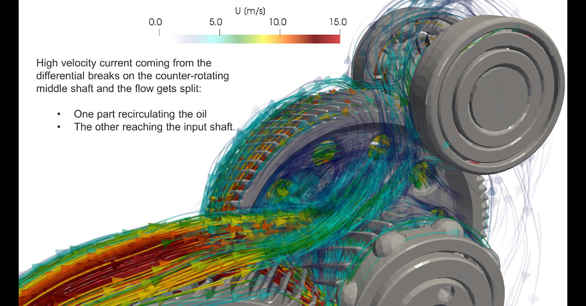 CFD Simulation for Electric Vehicle Powertrain Development
