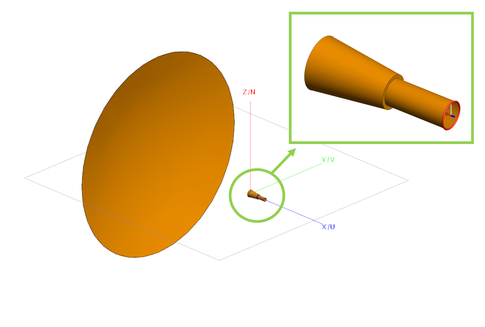 Reflector Antenna with Circular Horn Feed — Analyzed with Ray Launching Geometrical Optics (RL-GO)