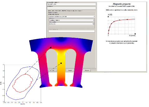 New Iron Losses Characterization in Altair Flux™