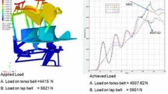 Harita Seating Standardizes on Altair Suite of HyperWorks for all CAE Applications