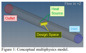 Multiphysics Design Optimization Using an Adjoint Sensitivity Analysis