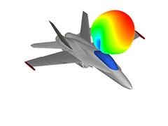 使用HyperWorks生成雷达截面或天线位置电子分析使用的大规模曲面网格