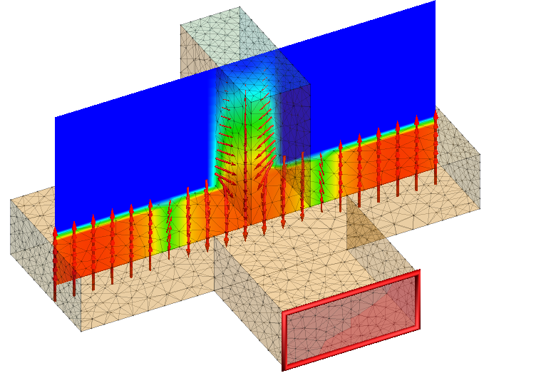 Modeling of a Magic Tee Waveguide Coupler