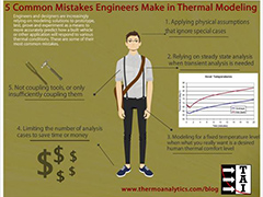 The 5 Most Common Mistakes Engineers Make In Thermal Modeling