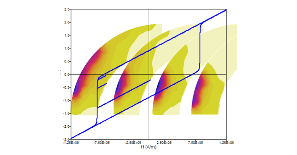 Taking Demagnetization Into Account - Altair Flux