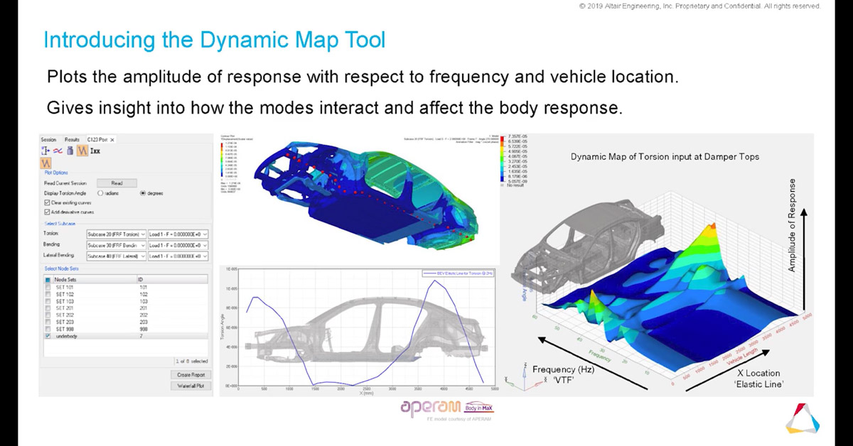 Utilising the Natural Body Characteristics of EV Platforms to Maximise NVH Performance