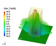 FEKO Webinar: Efficient Antenna Array Modelling