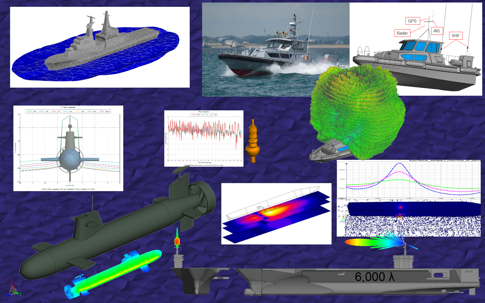 Evolution and Usage of EM Simulation in the Naval Industry