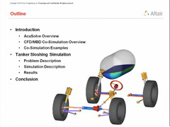 Coupled CFD MBD Tanker Sloshing Simulation