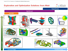 HyperWorks 13.0 Design Exploration  Optimization