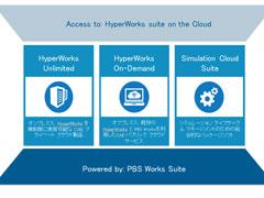 "HyperWorks 13.0【快適なCAE環境を""Simulation Cloud Suite""で】"