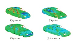FEKO : Intelligent Design with Characteristic Mode Analysis