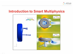 Multiphysics Powertrain Cooling, Fatigue and Durability Analysis