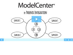 Showcase Video: ModelCenter®