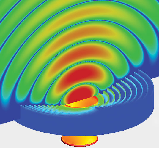 Electromagnetic compatibility and electromagnetic interference